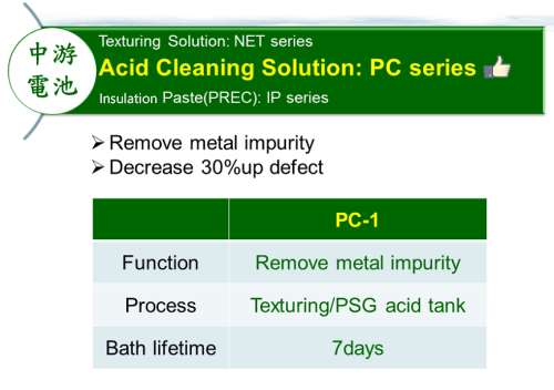 Acid Cleaning Solution:PC series產品圖